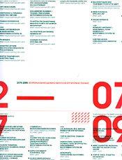 30 ΧΡΟΝΙΑ ΜΑΚΕΔΟΝΙΚΟ ΜΟΥΣΕΙΟ ΣΥΓΧΡΟΝΗΣ ΤΕΧΝΗΣ (ΑΔΕΤΟ)